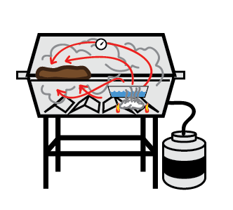 Can You Convert A Weber Propane Grill To Natural Gas