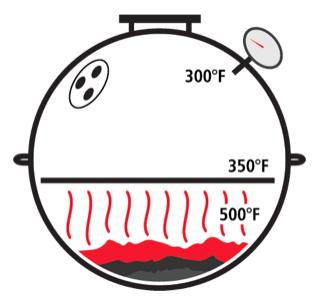 smoker thermometer