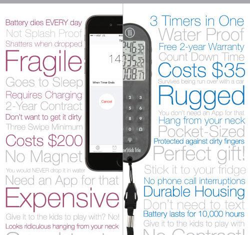 TimeStick Trio vs. Smartphone