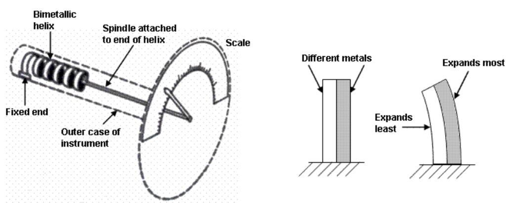 inexpensive thermometer vs  thermapen mk4