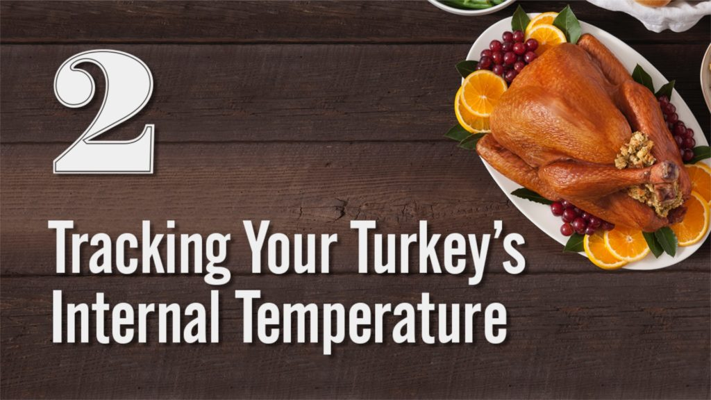 Tracking Turkey Internal Temperature Cooking Turkey ThermoWorks ChefAlarm