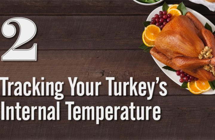 2: Tracking Your Turkey's Internal Temperature