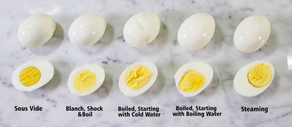 Hard boiled egg cooking methods.