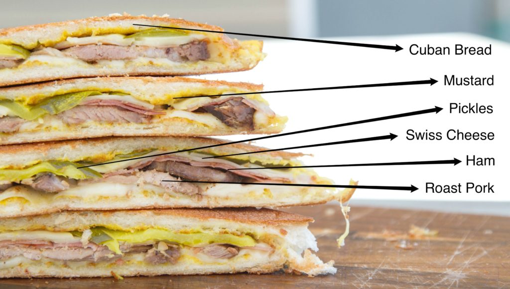 Cubano Diagram