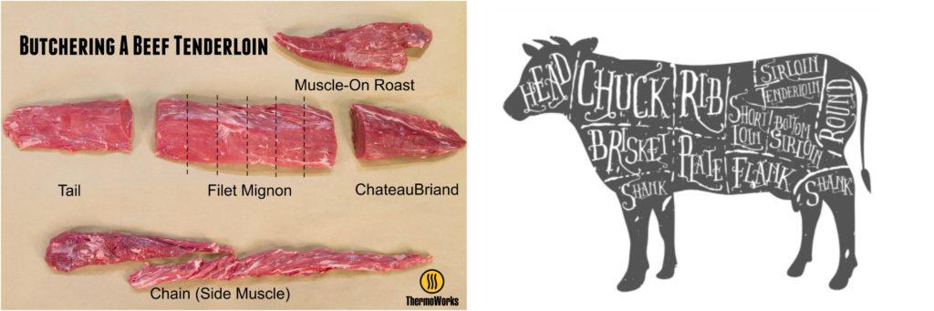 Butchered beef tenderloin. Subprimal cut.