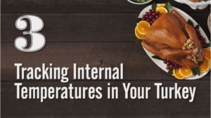 Tacking internal temperature in your turkey banner