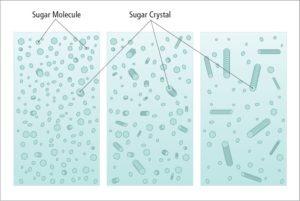 Sugar seed crystalization