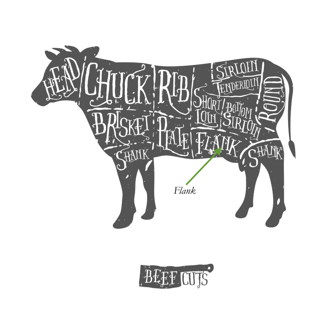 Flank steak is from the bottom rear of the steer's belly