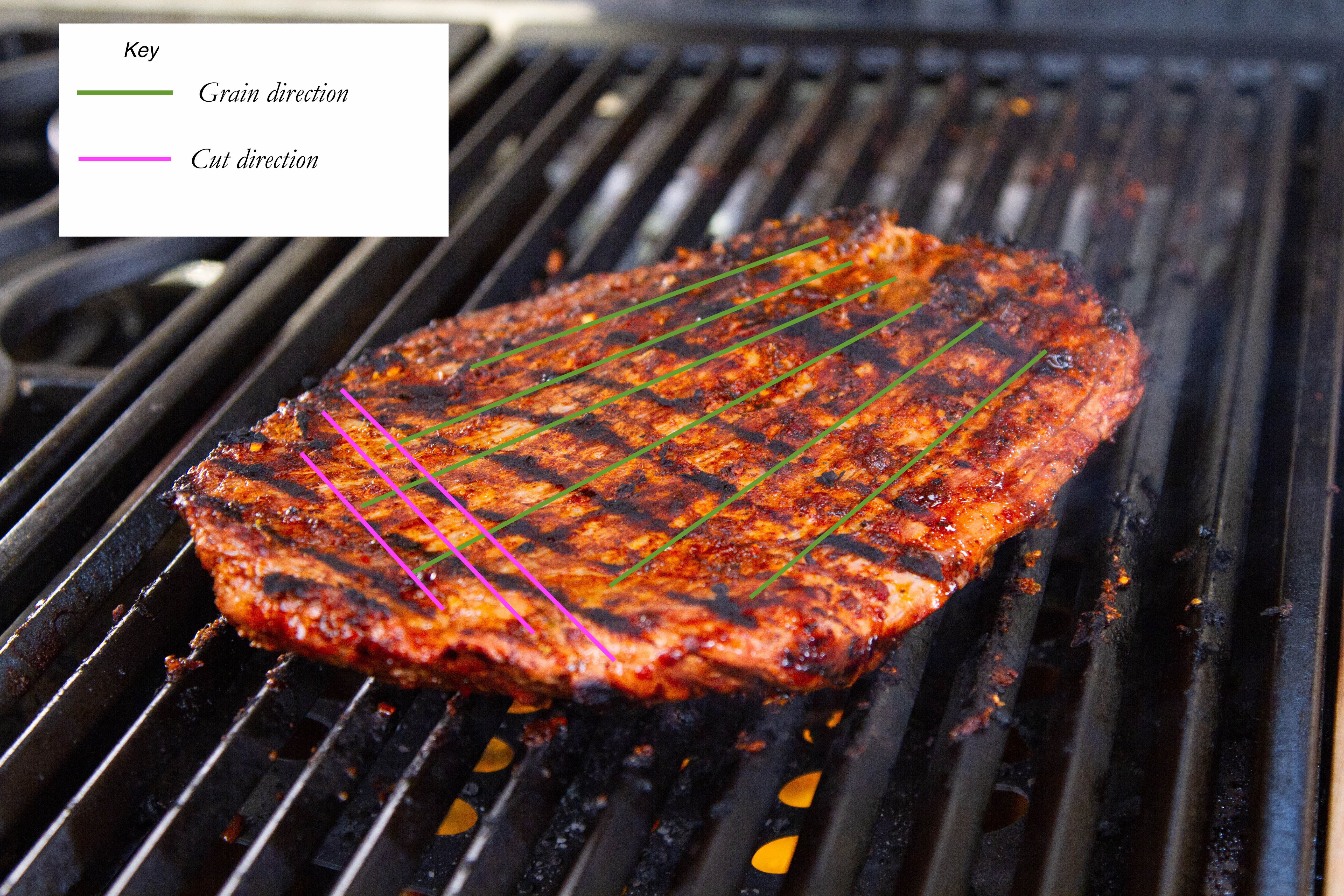 Grilled Flank Steak Recipe With Chipotle Rub