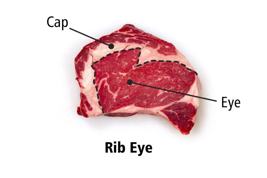 Rib eye steak, showing cap and eye. Well marbled.