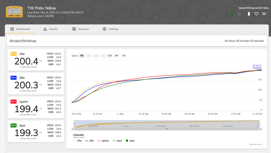 A screenshot from the ThermoWorks cloud showing the cook of a naked brisket. It took about 16 hours.
